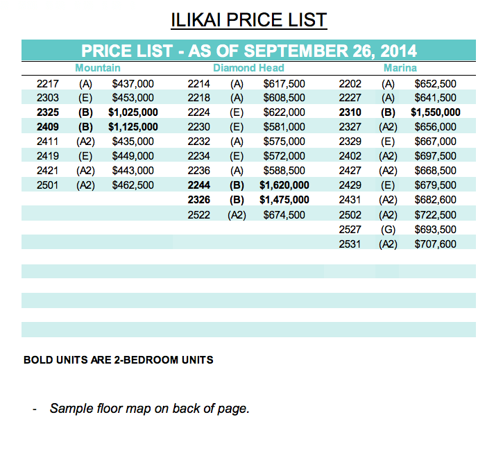 ilikai price list 092814
