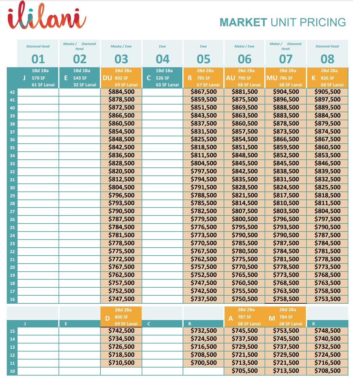 イリラニ価格表
